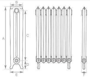 Rococo Cast Iron Radiator